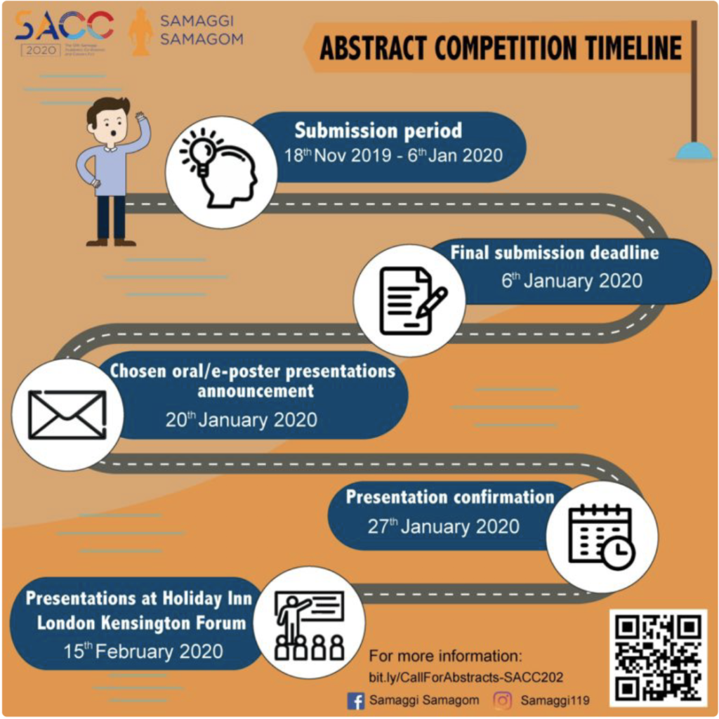 Abstract competition timeline