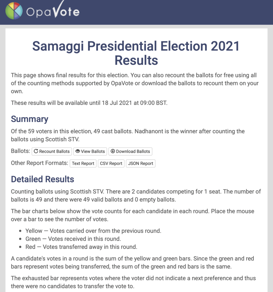 Election result on Opavote1