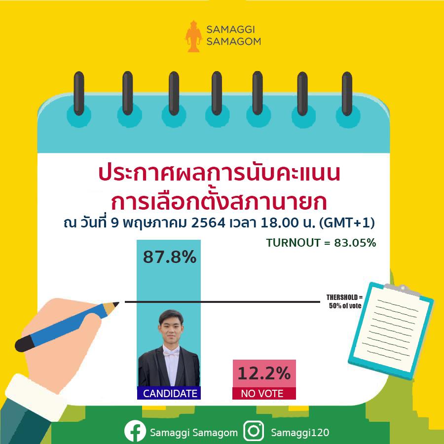 Election result poster2